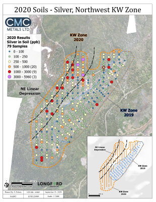 CMC Metals Ltd. Doubles the Size of the Soil Anomaly for the KW Zone at Silver Hart in 2020